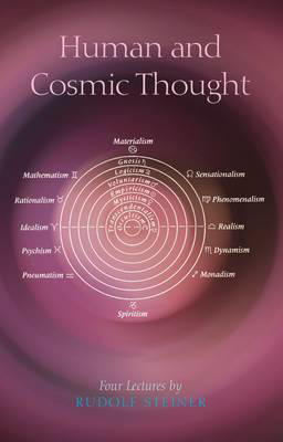 Picture of Human and Cosmic Thought