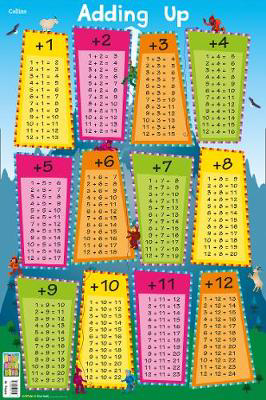 Picture of Adding Up (Collins Children's Poster)