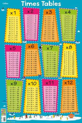 Picture of Times Tables (Collins Children's Poster)