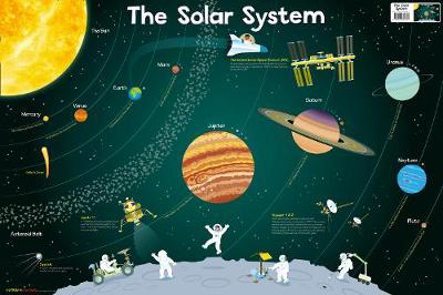 Picture of Solar System (Collins Children's Poster)